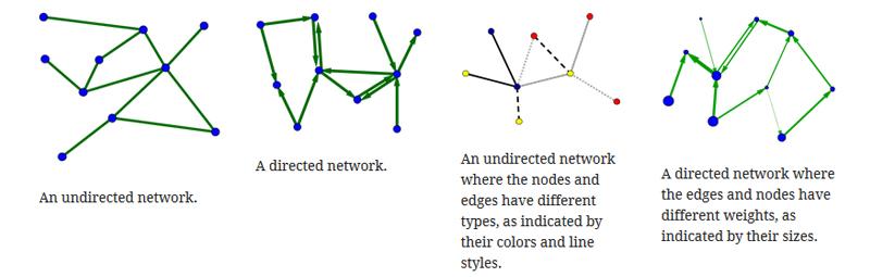 diagram of network models