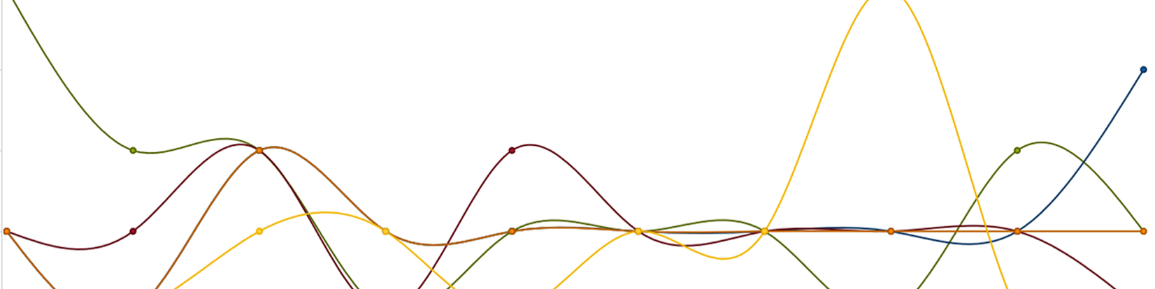 image of a graph made using voyant tools