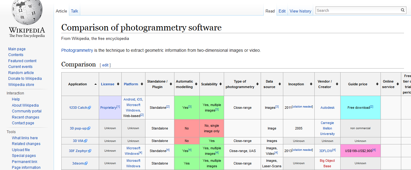 Print screen from a Wikipedia Page