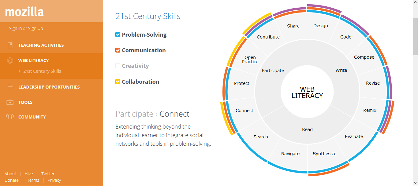 screenshot of mozilla framework for digital literacies