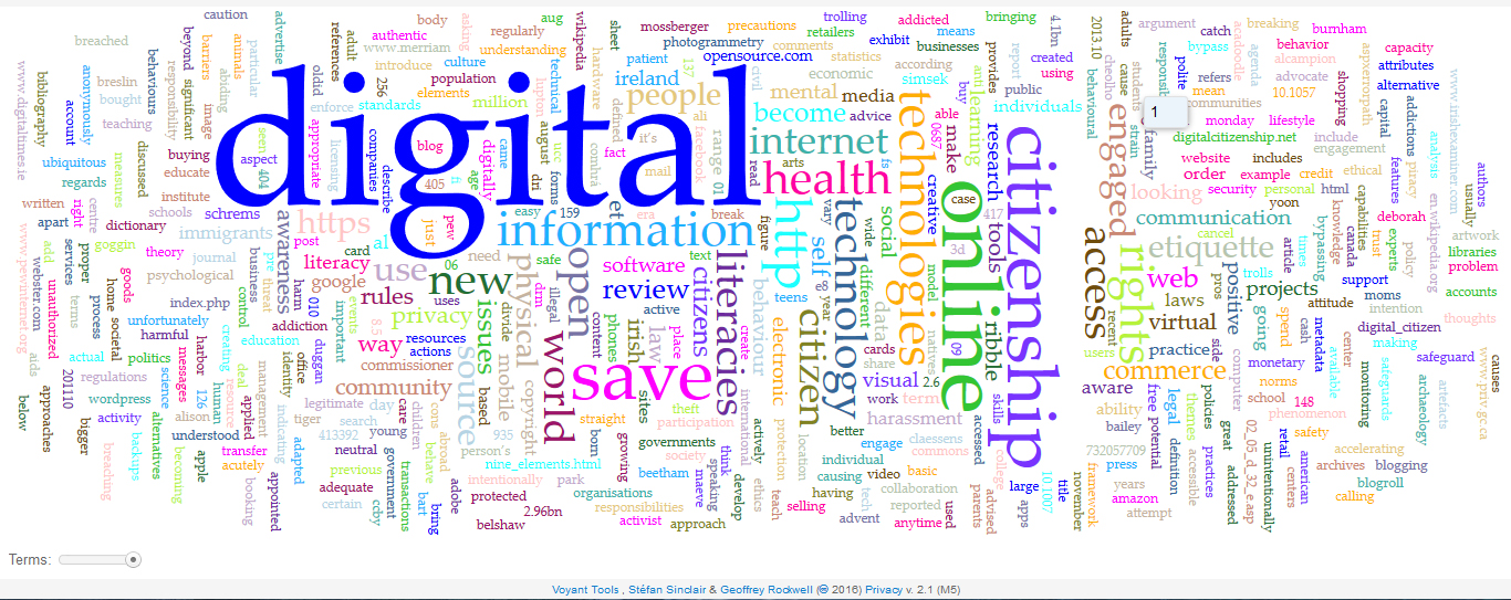 using voyant tools to create a wordle